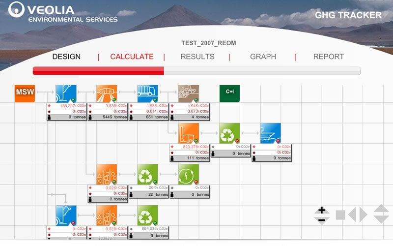 Emissionen-Berechnungs-Tool Übersicht