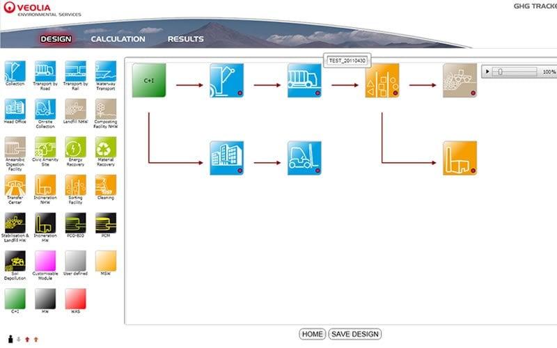 Emissionen-Berechnungs-Tool - Prozess-Design