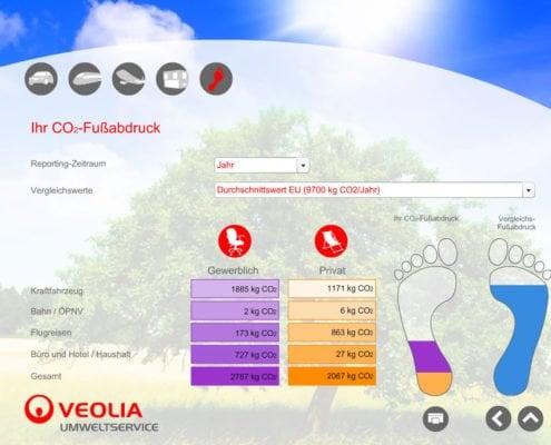 CO2-Fußabdruckrechner